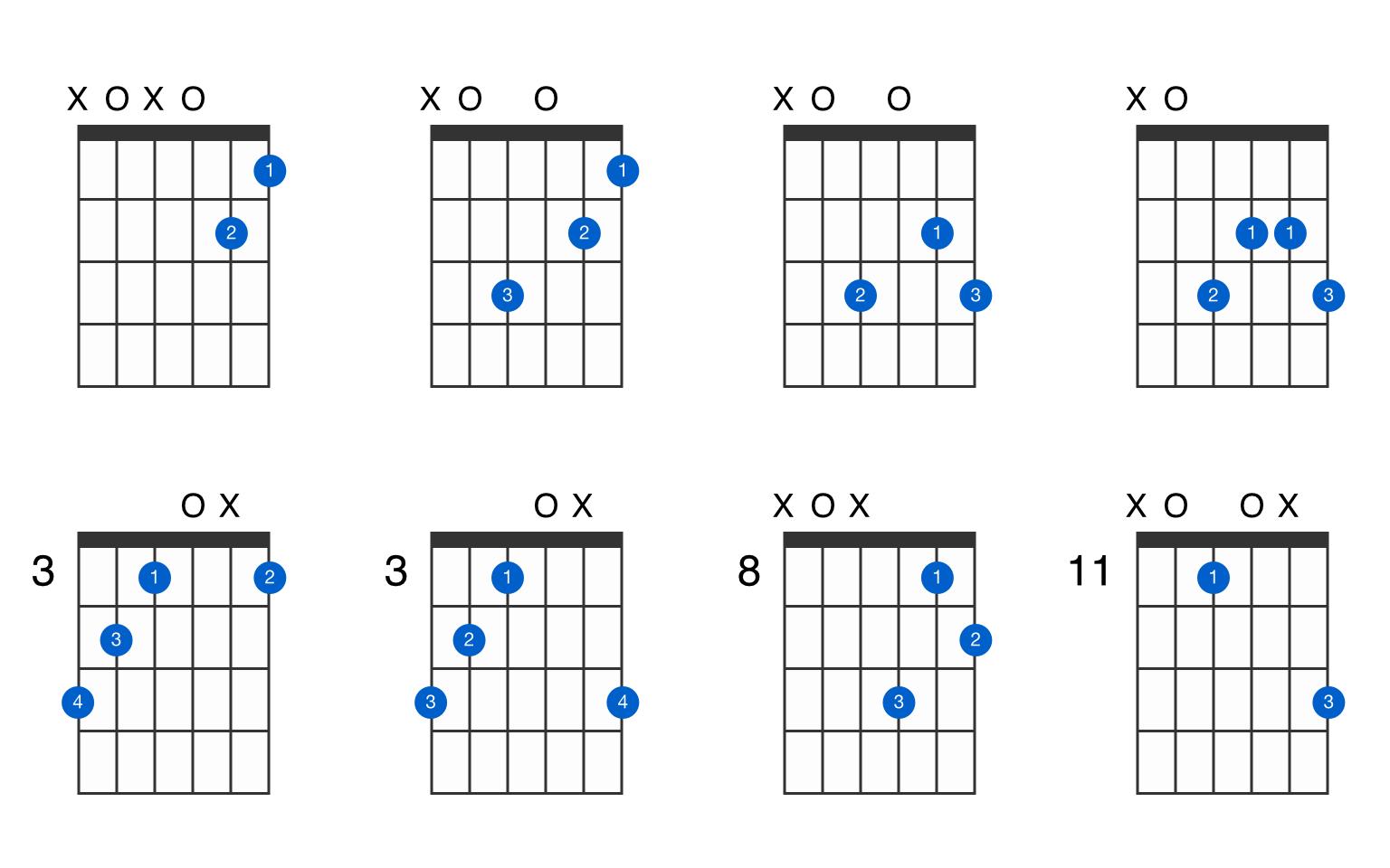 A augmented 7th guitar chord - GtrLib Chords