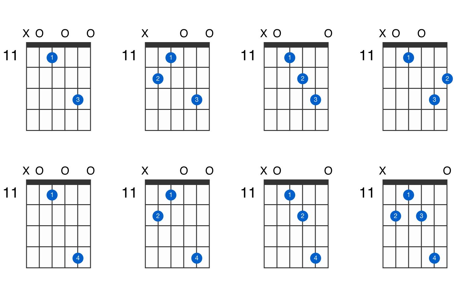 A15add15 guitar chord   GtrLib Chords