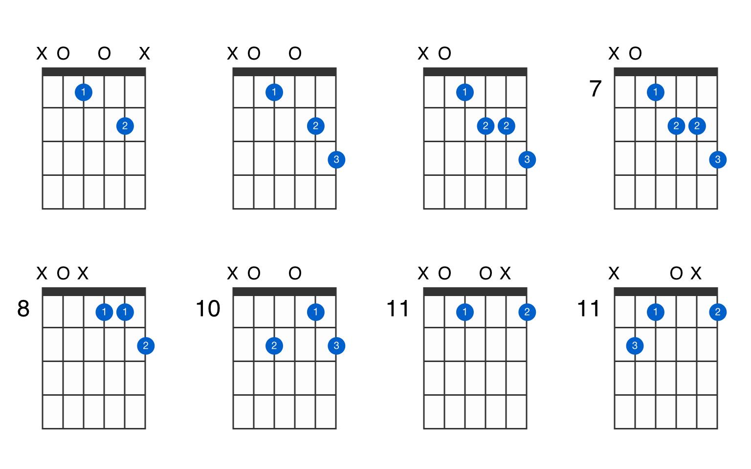 A115♭15 guitar chord   GtrLib Chords