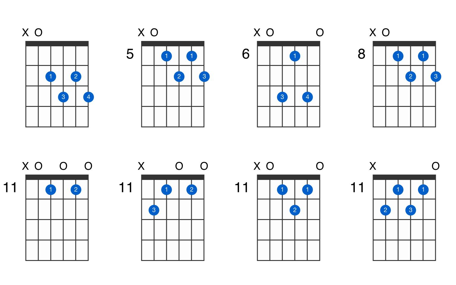 A15♭15 guitar chord   GtrLib Chords