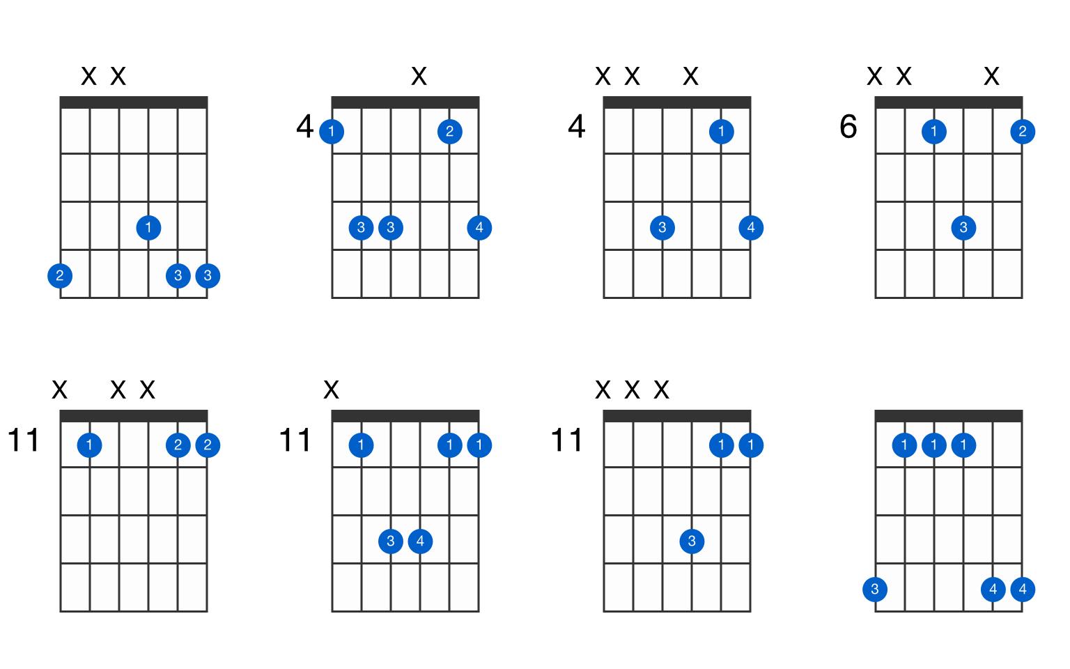A♭sus15 guitar chord   GtrLib Chords