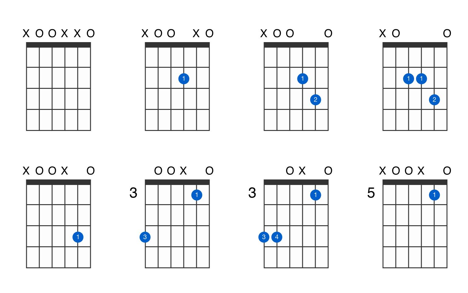 A suspended 15th guitar chord   GtrLib Chords