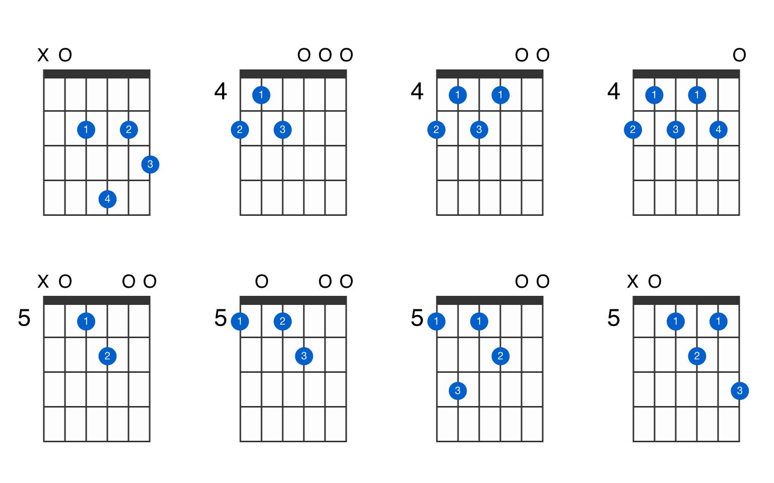 A15 guitar chord   GtrLib Chords