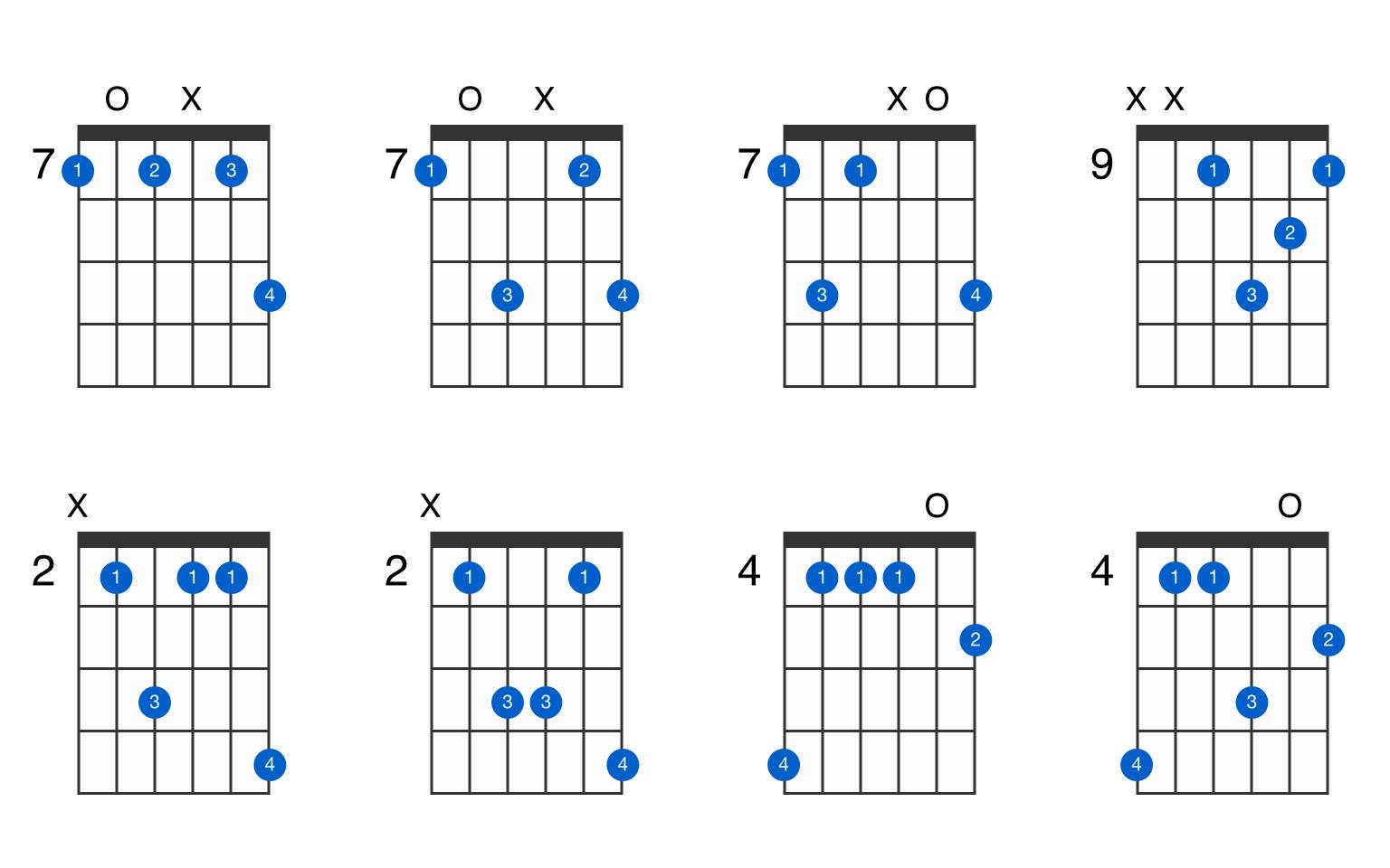 B dominant 15th suspended 15nd guitar chord   GtrLib Chords