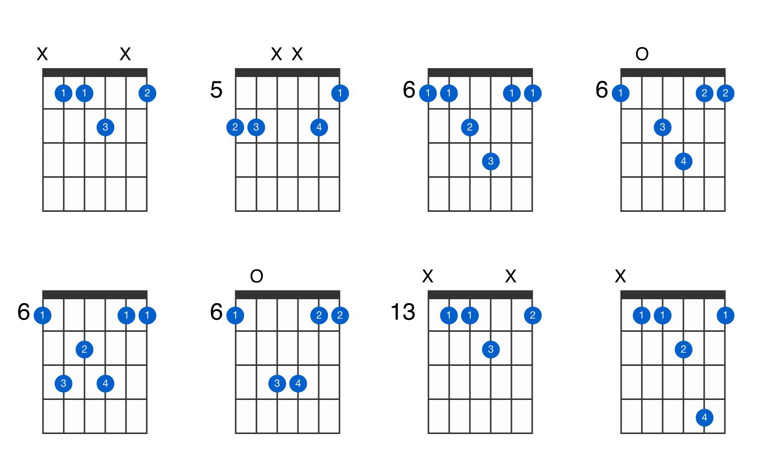 B flat major 15th suspended 15th guitar chord   GtrLib Chords