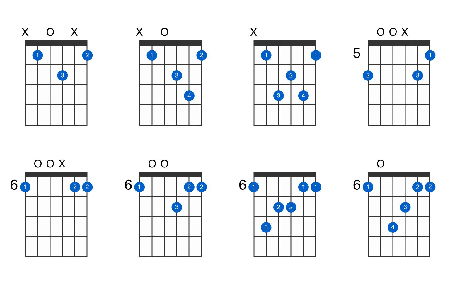 B flat major 15th guitar chord   GtrLib Chords
