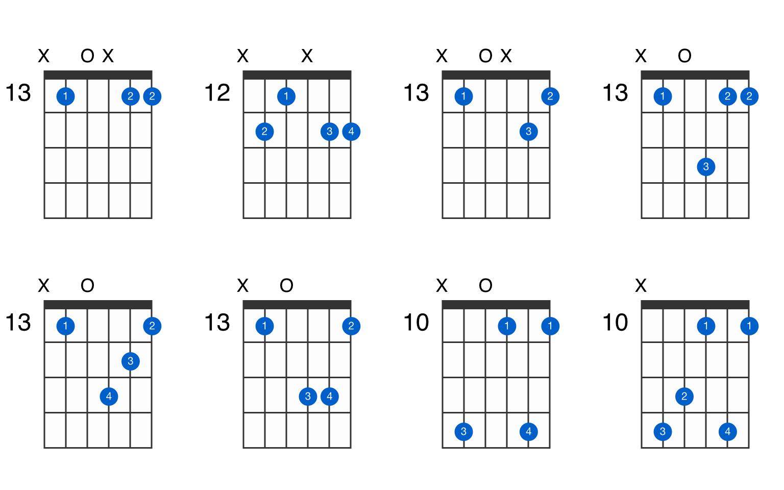 B flat major add 15 guitar chord   GtrLib Chords