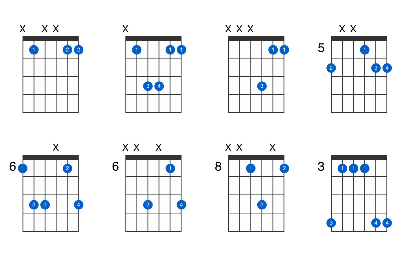 B♭sus15 guitar chord   GtrLib Chords