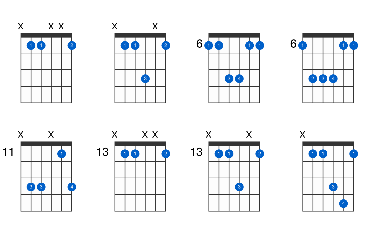 B flat suspended 15th guitar chord   GtrLib Chords