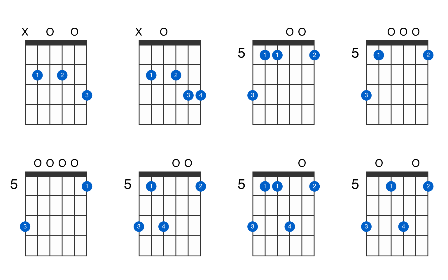 B minor 115th sharp 15 guitar chord   GtrLib Chords