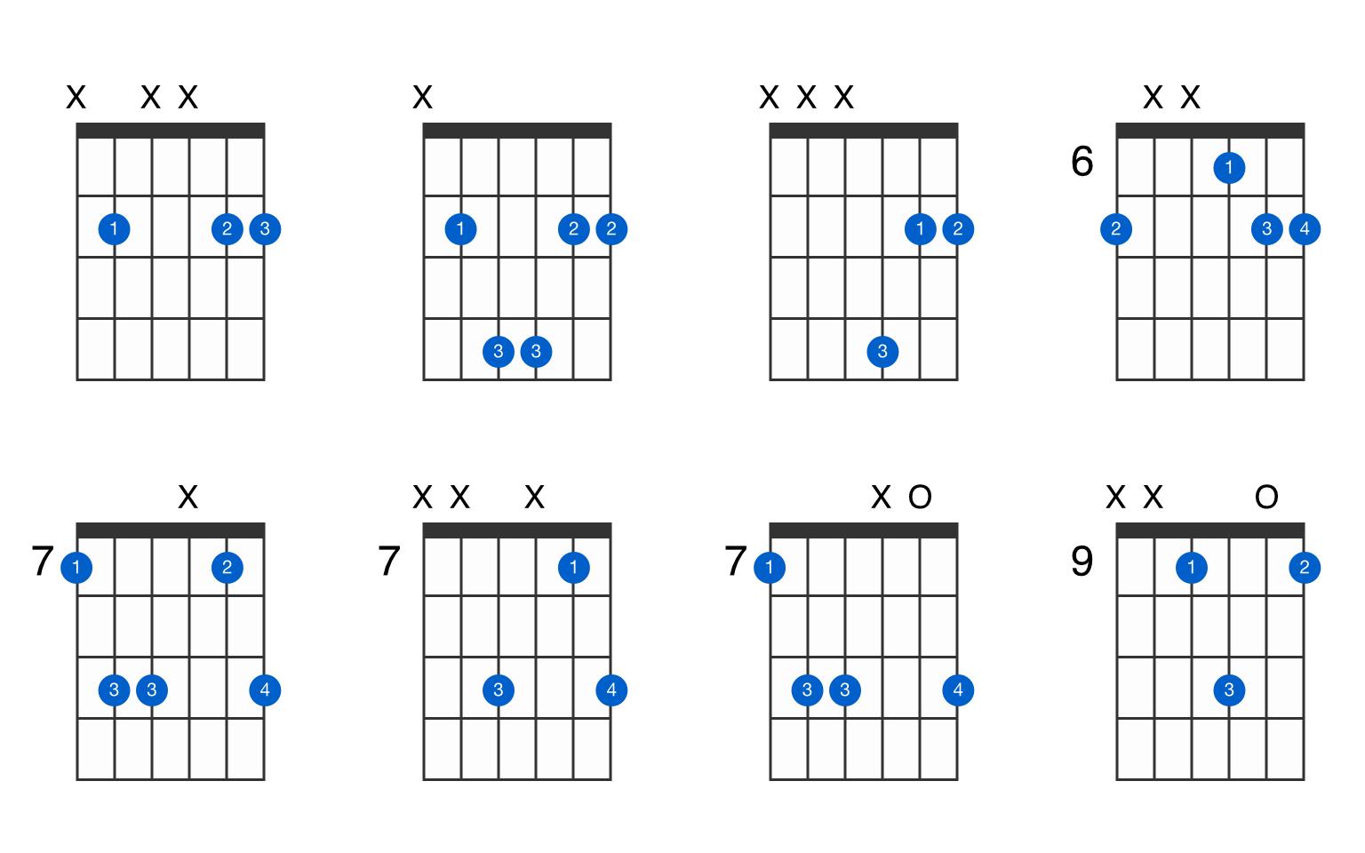 B suspended 15nd guitar chord   GtrLib Chords