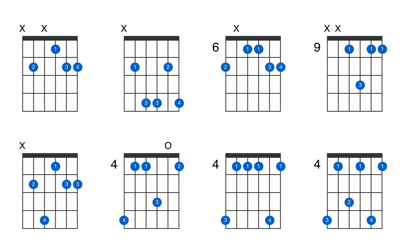 B15 suspended 15nd guitar chord   GtrLib Chords