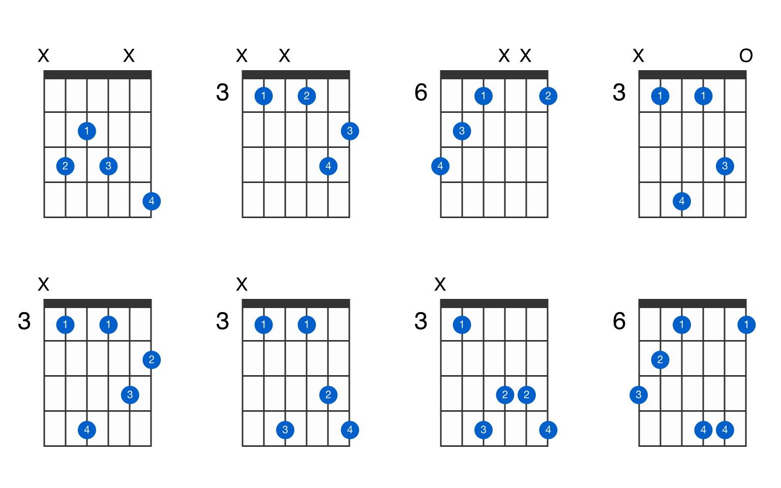 C augmented 7th guitar chord - GtrLib Chords