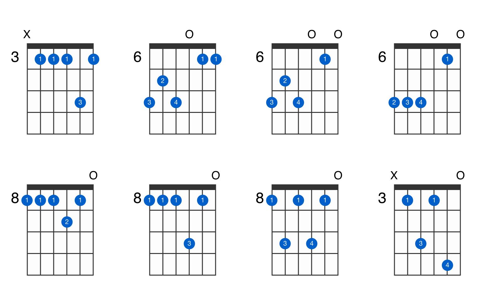 C15add15 guitar chord   GtrLib Chords