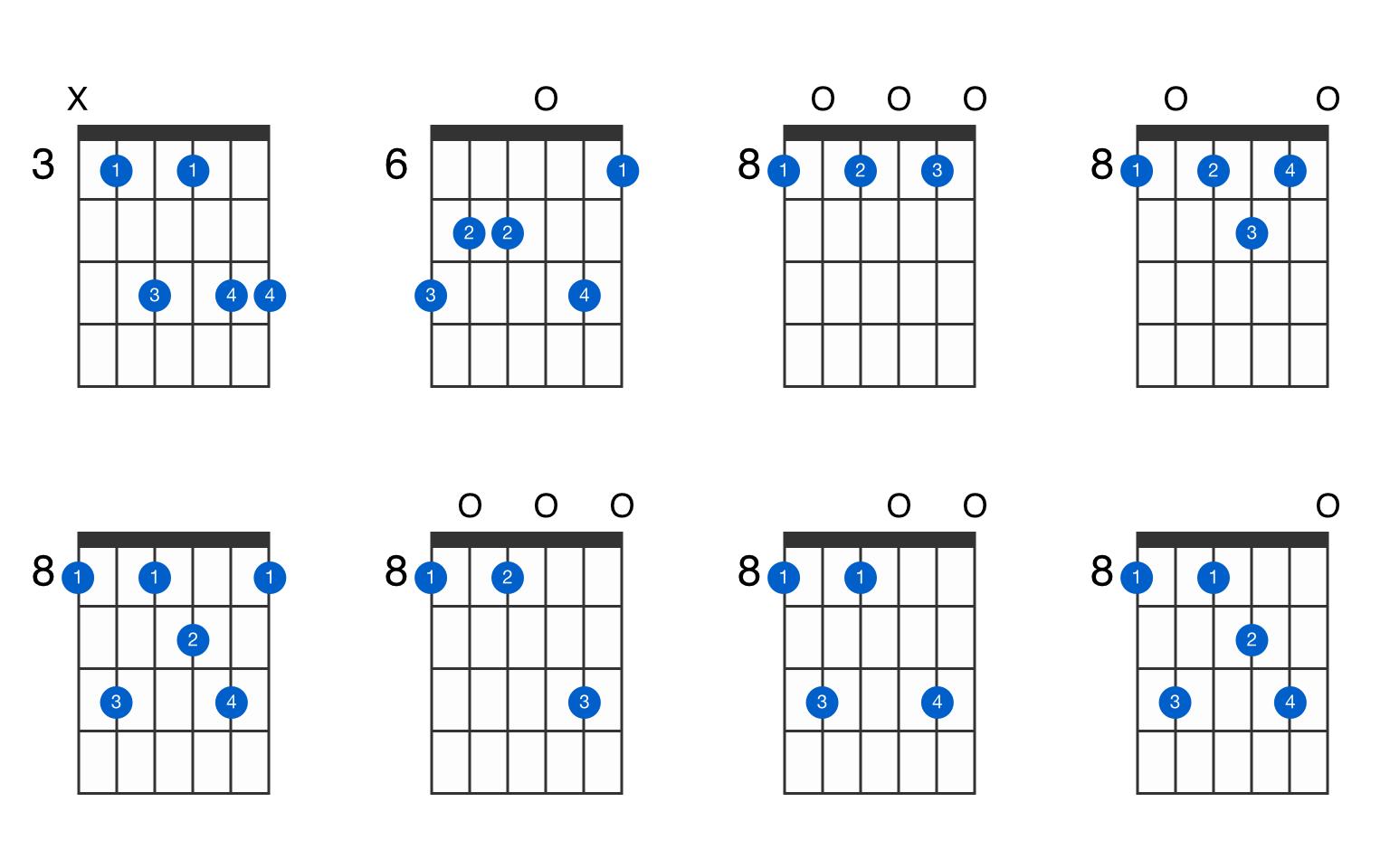 C15 Guitar Chord