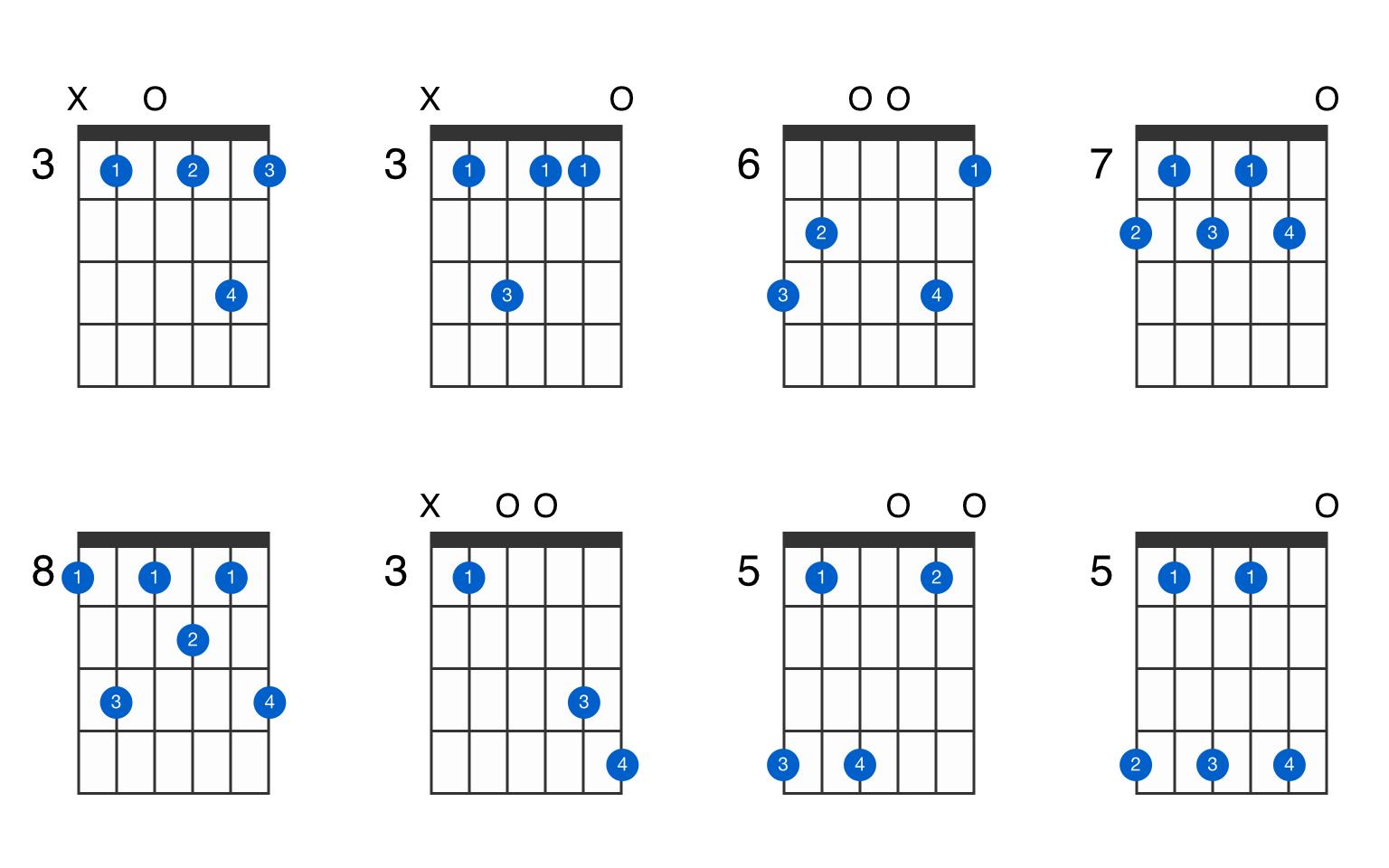 C15 guitar chord   GtrLib Chords