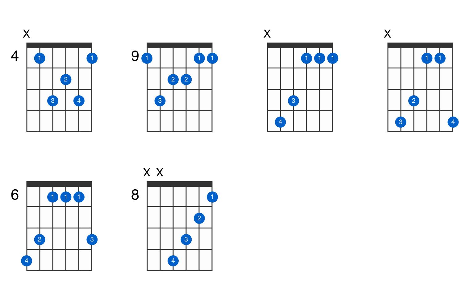 D flat major 15th guitar chord   GtrLib Chords