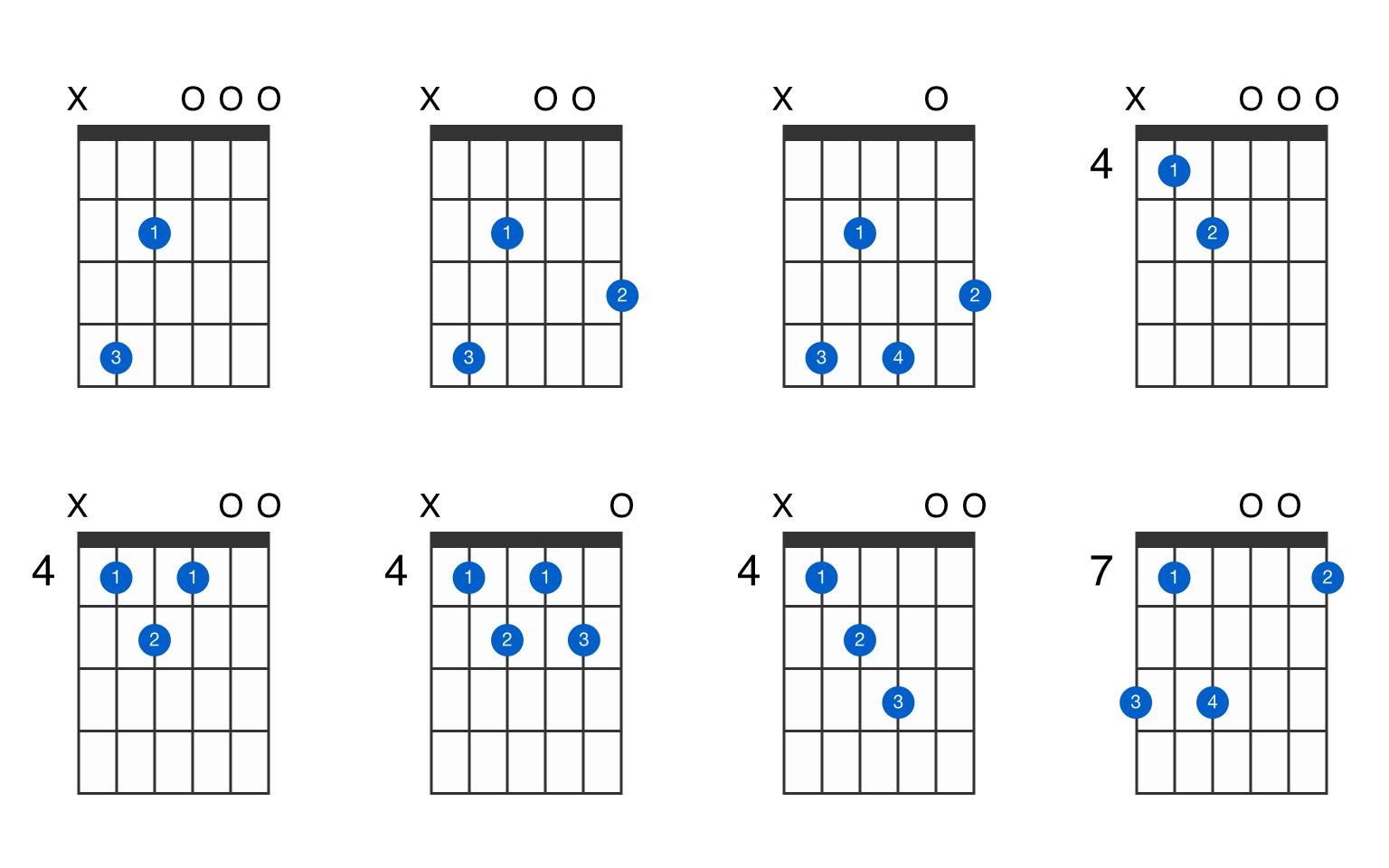 D flat minor 115th flat 15 guitar chord   GtrLib Chords