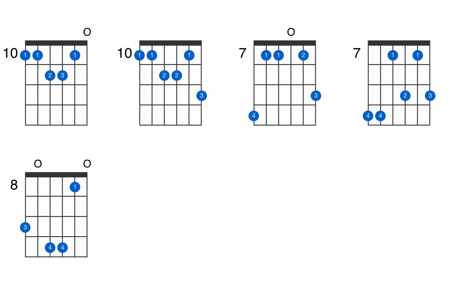 D major 15 guitar chord   GtrLib Chords
