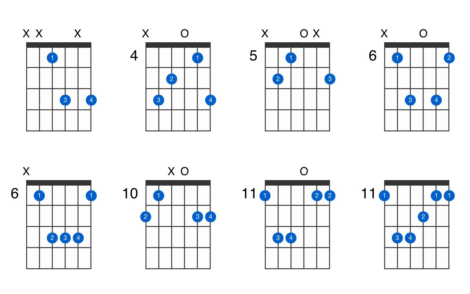 D♯maj guitar chord   GtrLib Chords