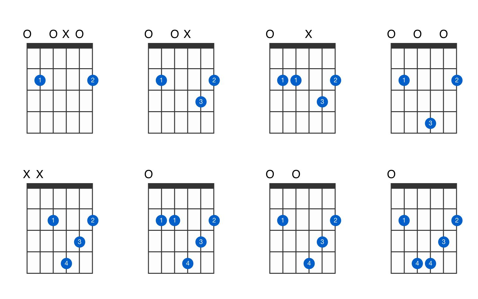 E dominant 15th suspended 15nd guitar chord   GtrLib Chords