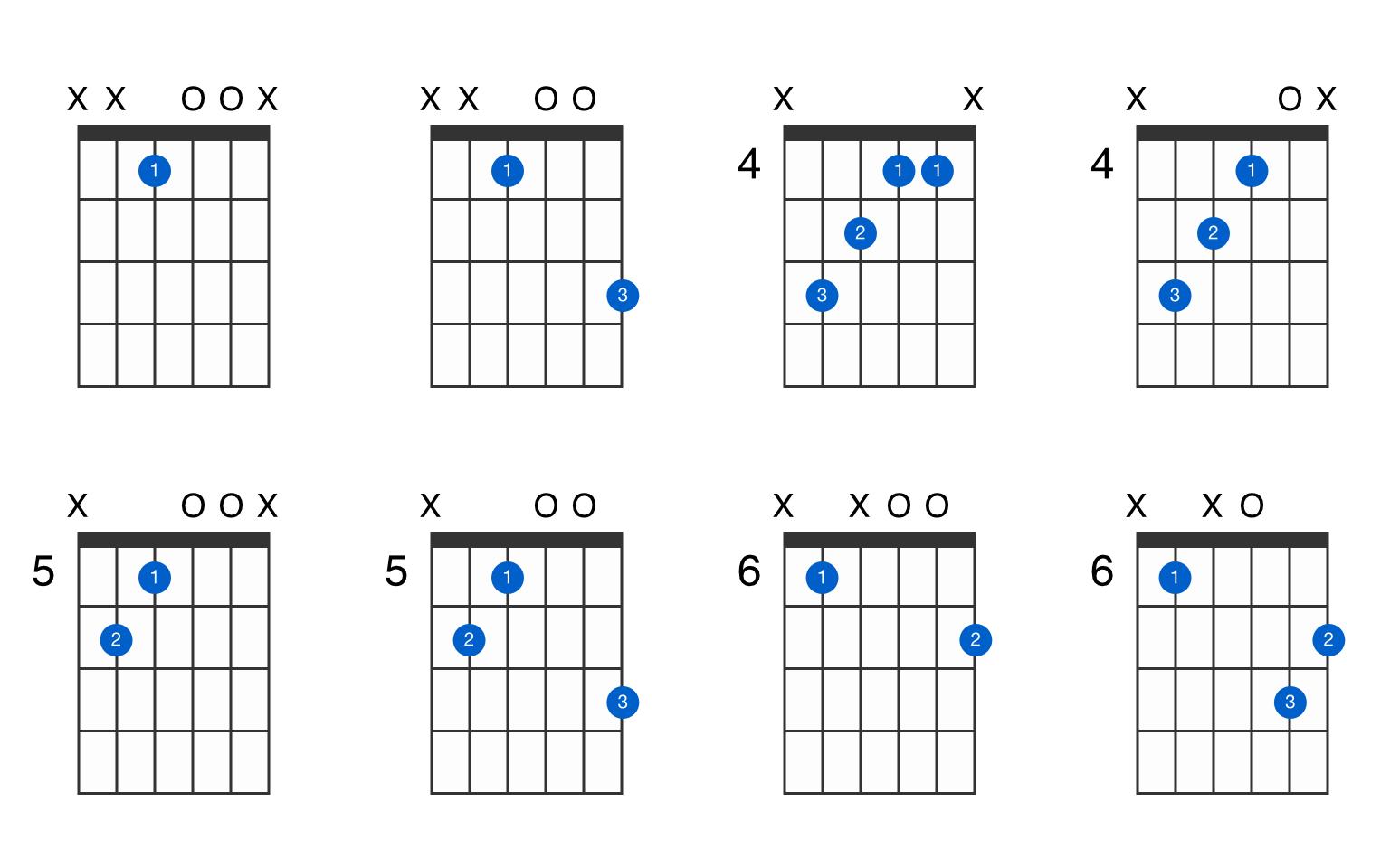 E♭aug guitar chord   GtrLib Chords
