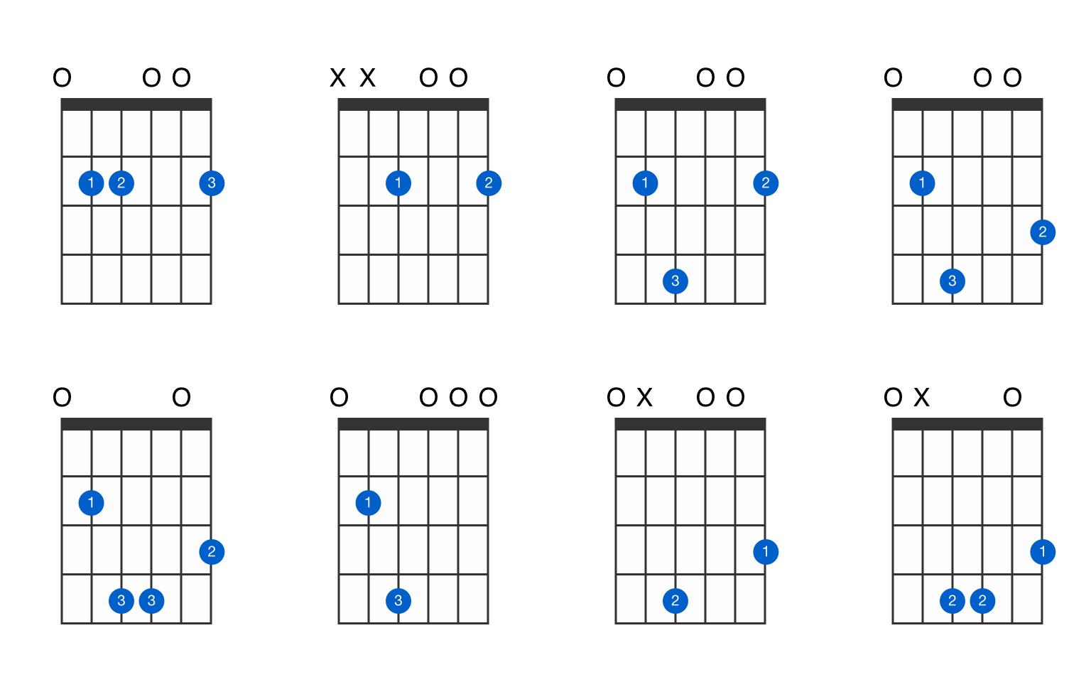 E minor add 15 guitar chord   GtrLib Chords