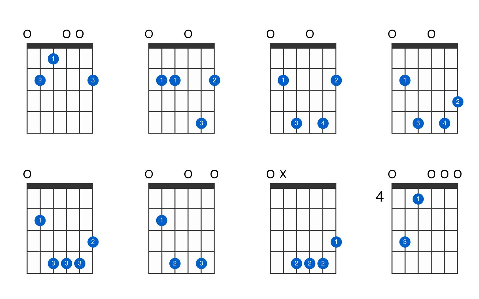 E minor major 15 guitar chord   GtrLib Chords