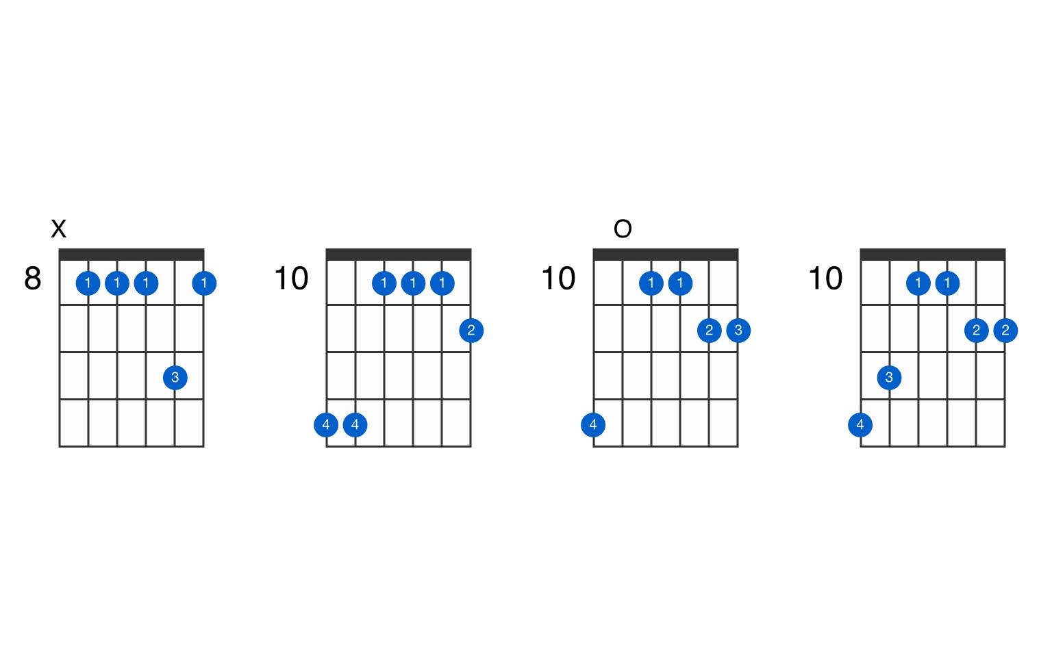 F15add15 guitar chord   GtrLib Chords