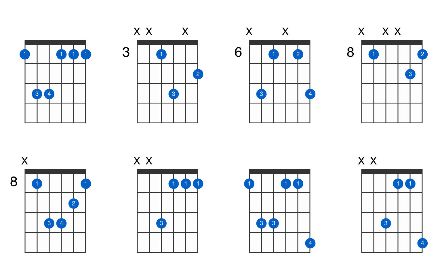F minor guitar chord   GtrLib Chords