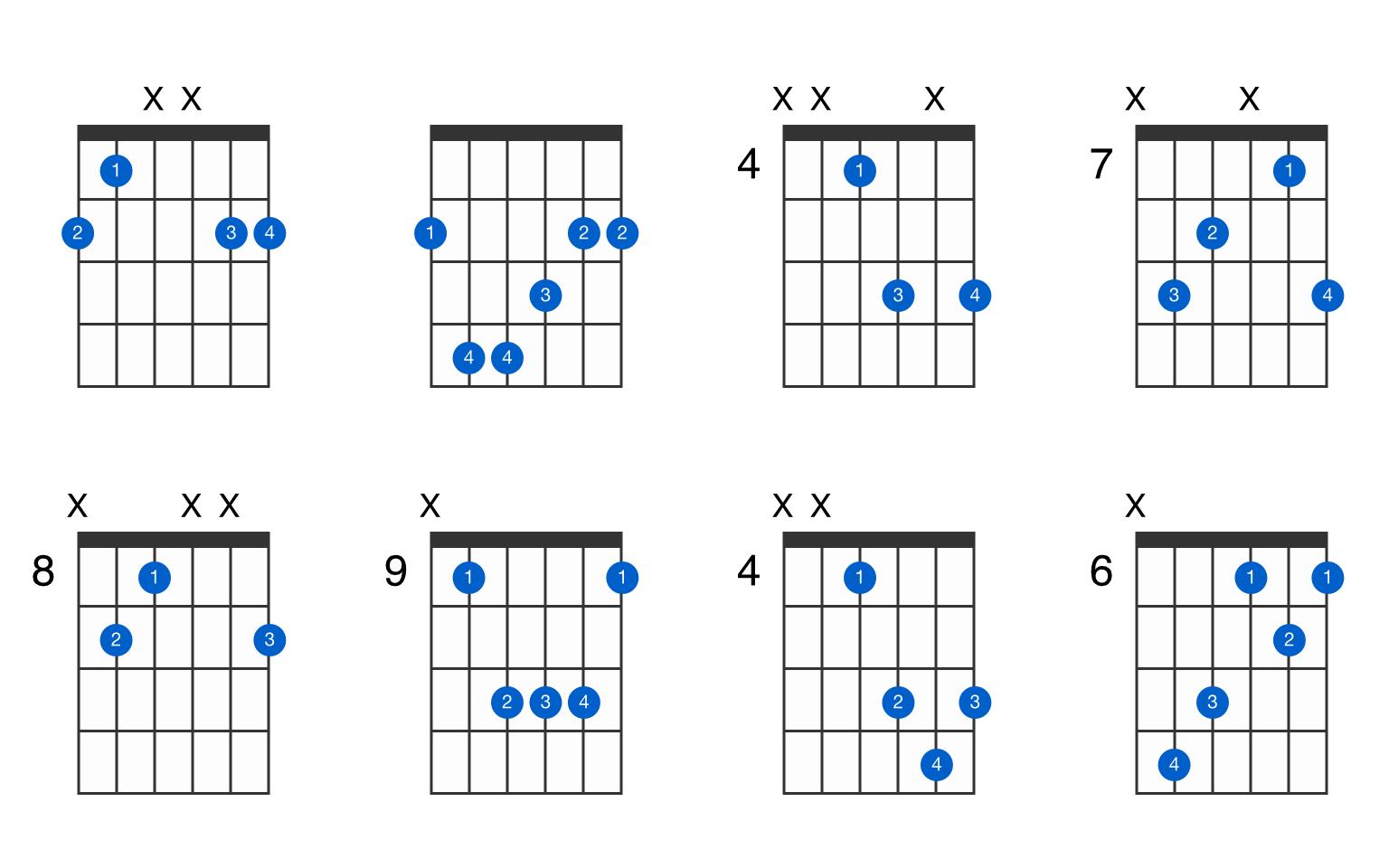 F sharp major guitar chord   GtrLib Chords