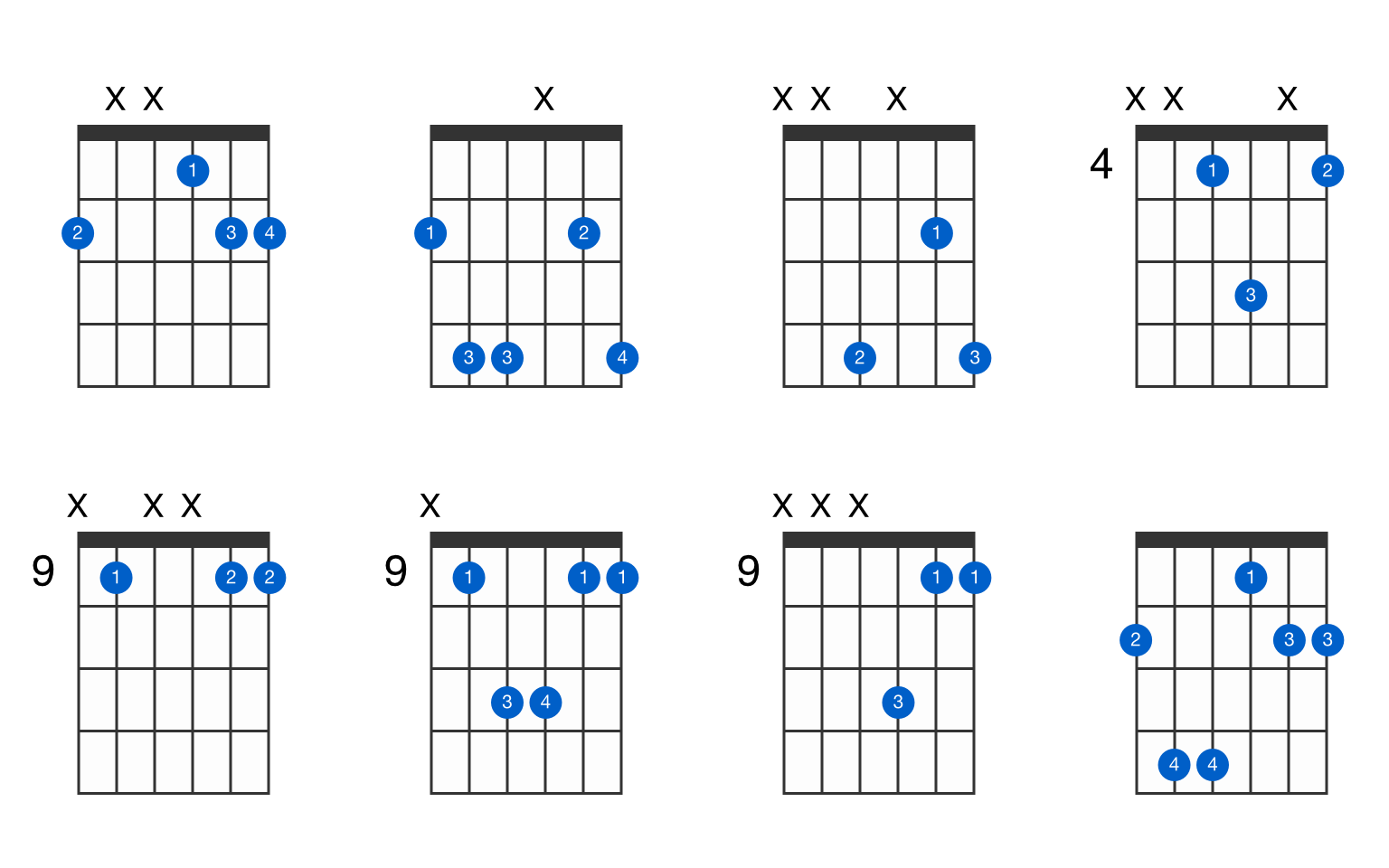F♯sus15 guitar chord   GtrLib Chords
