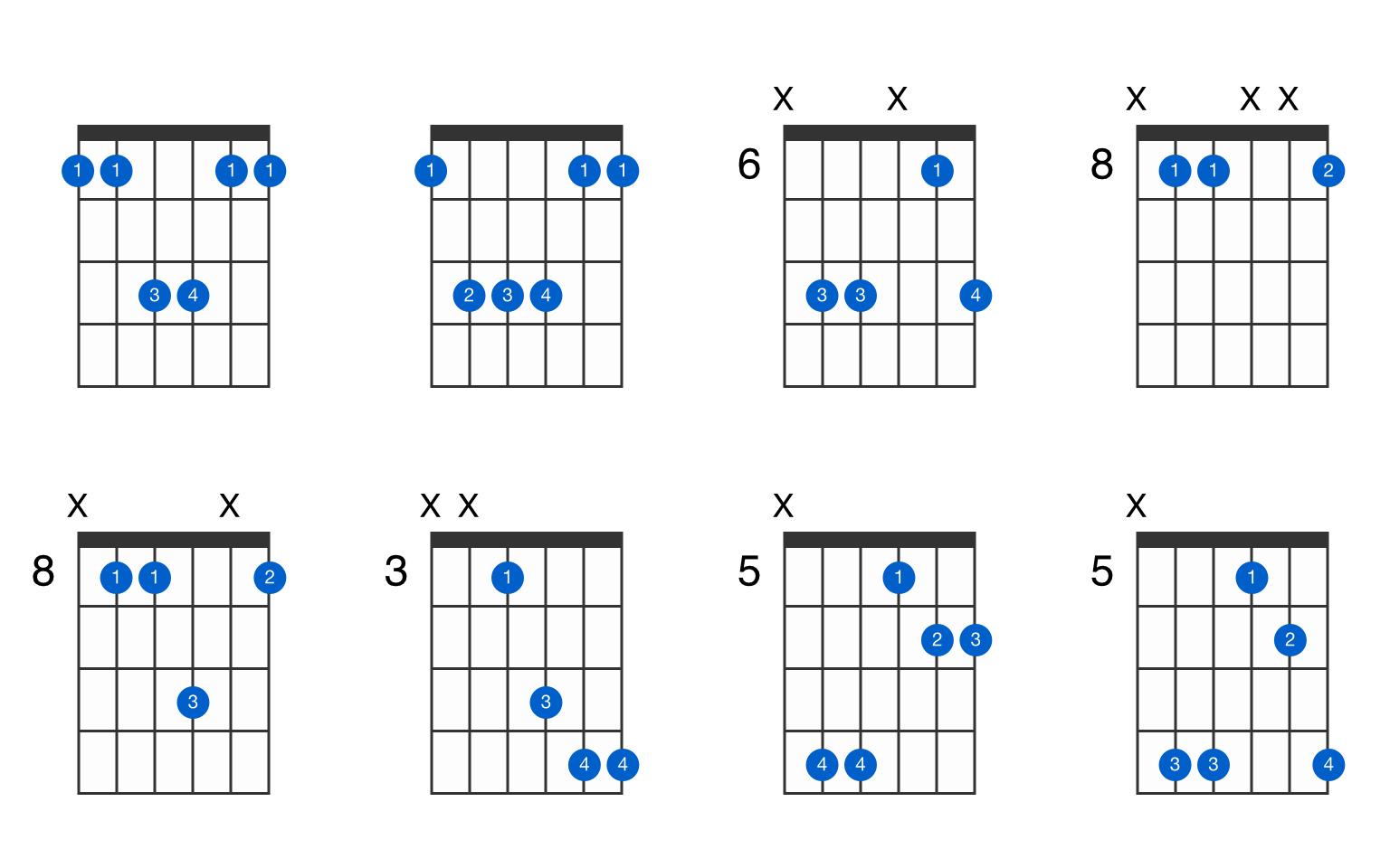 Fsus15 guitar chord   GtrLib Chords