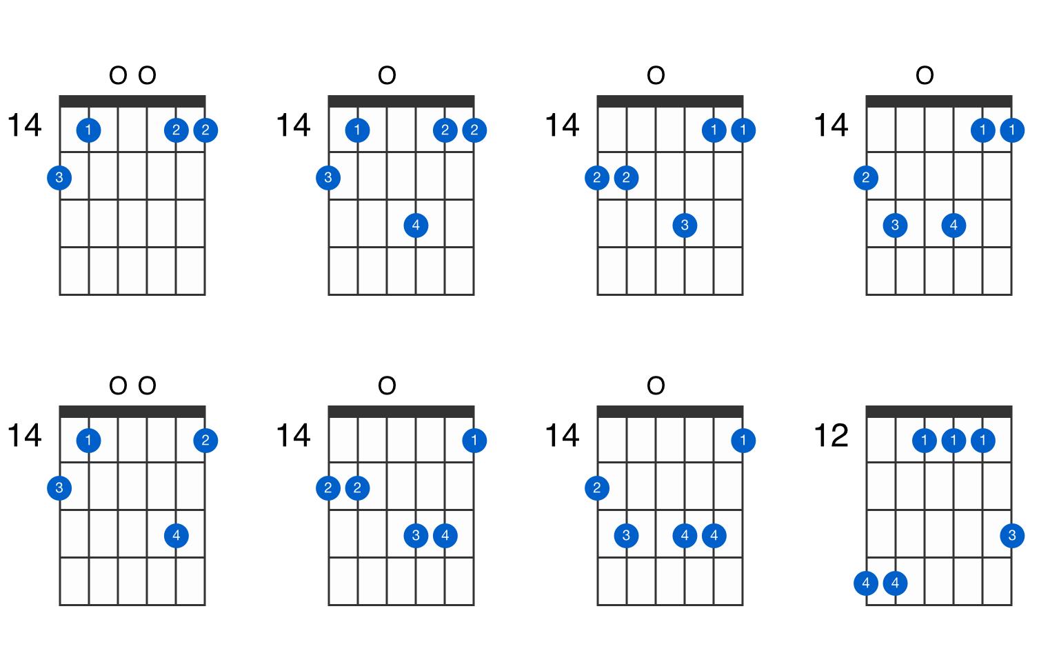 G Major 7th Add 13 Guitar Chord Gtrlib Chords