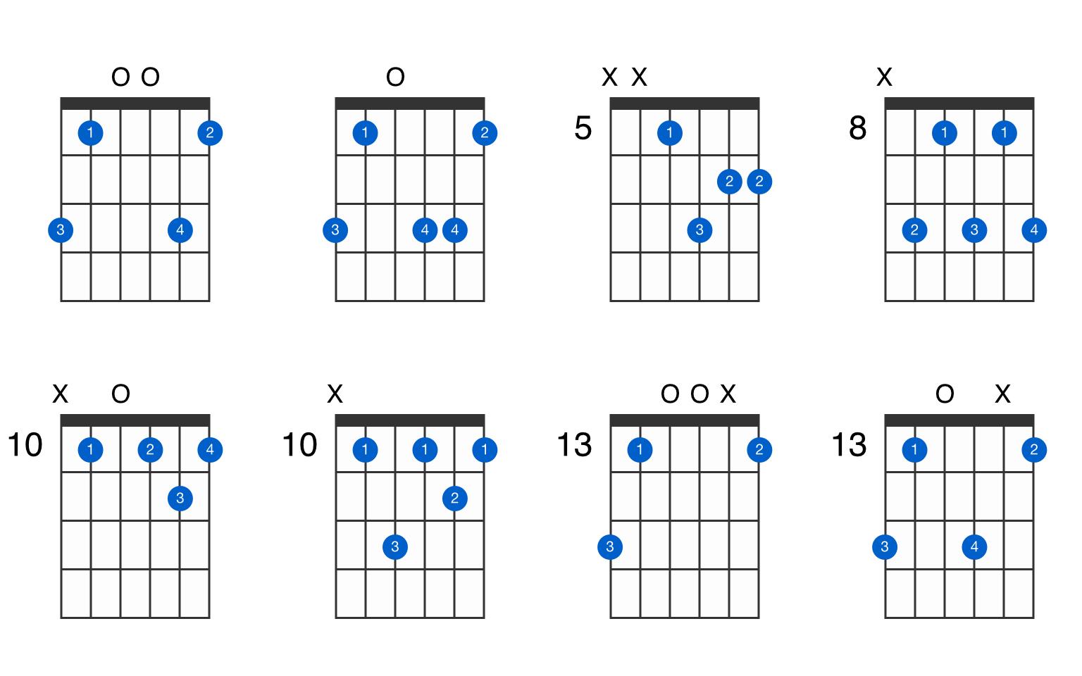 Gm15 guitar chord   GtrLib Chords