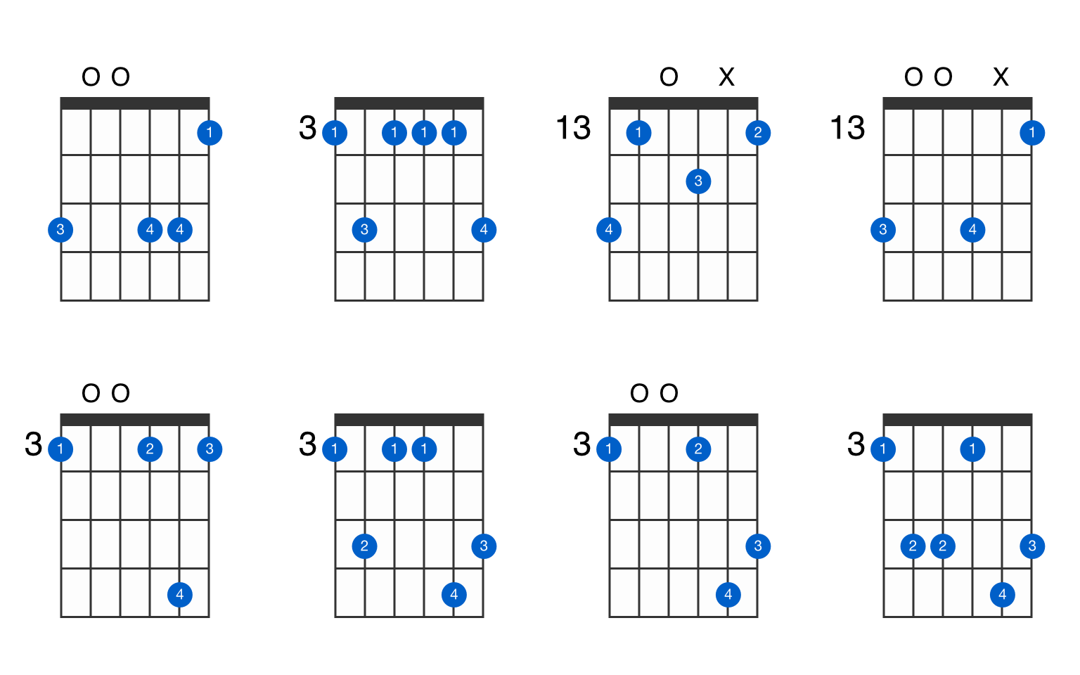 G minor 15 guitar chord   GtrLib Chords