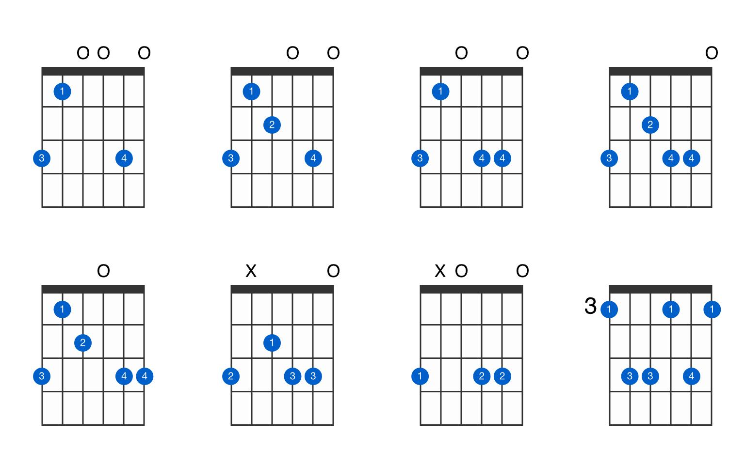 G minor major 15 guitar chord   GtrLib Chords