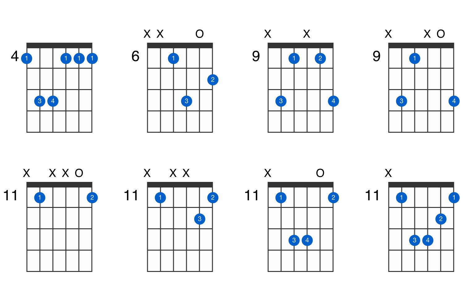 G♯min guitar chord   GtrLib Chords