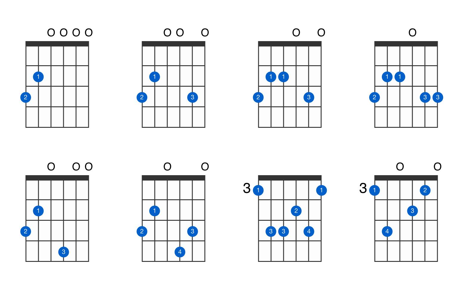 G15 guitar chord   GtrLib Chords